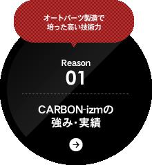 オートパーツ製造で 培った高い技術力 Reason01 CARBON-izmの強み・実績
